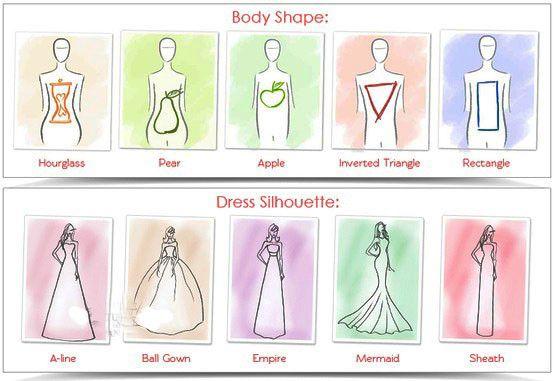 Prom Dress Styles Chart